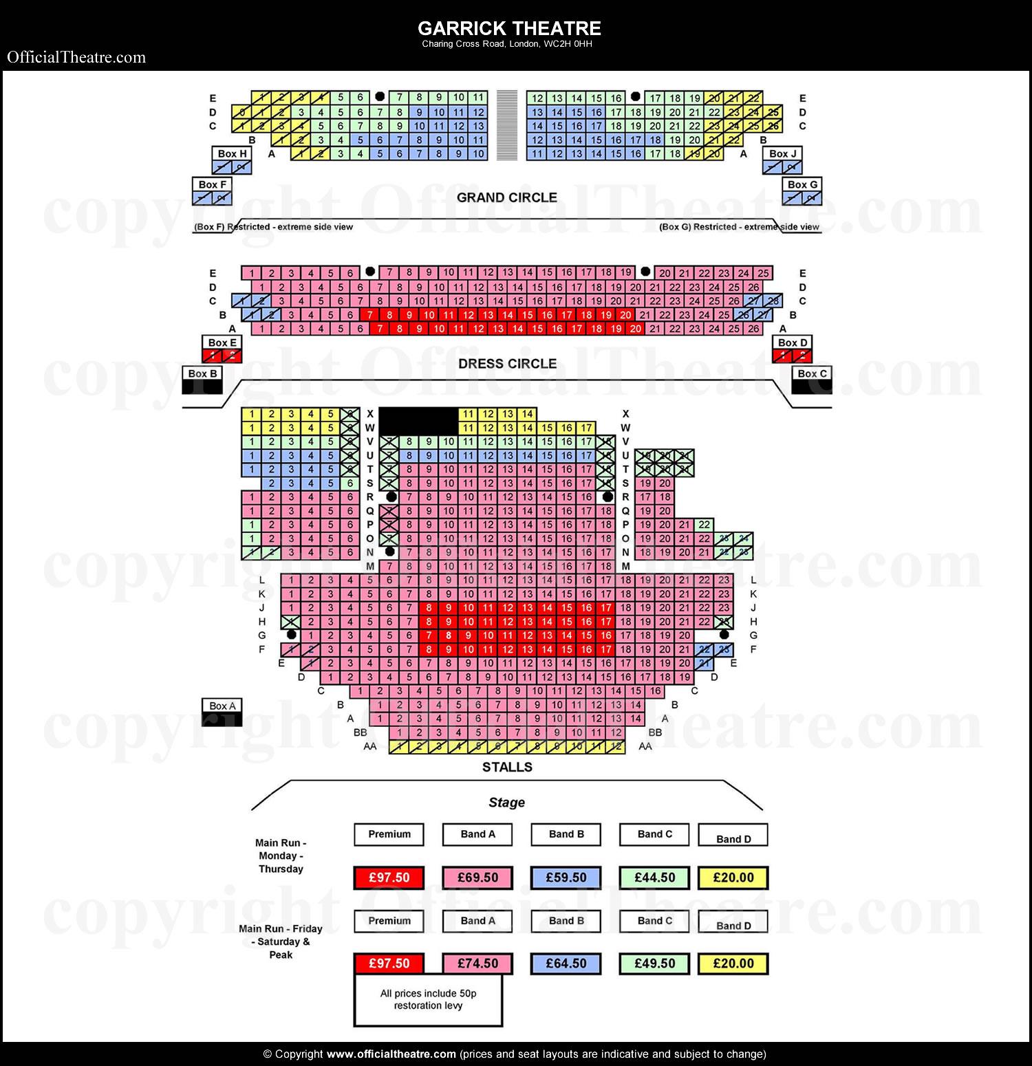 Garrick Theatre seat prices Young Frankenstein
